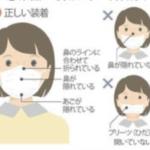 医療コラム Q COVID-19 新型コロナウイルス感染症が心配です・・・・